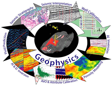 Course of the Week; Bachelor of Geophysics